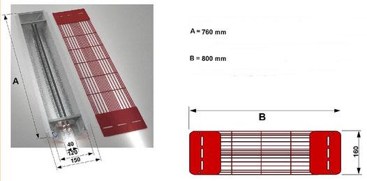 Dimensions des lampes infrarouge longueur standard pour exposition de face